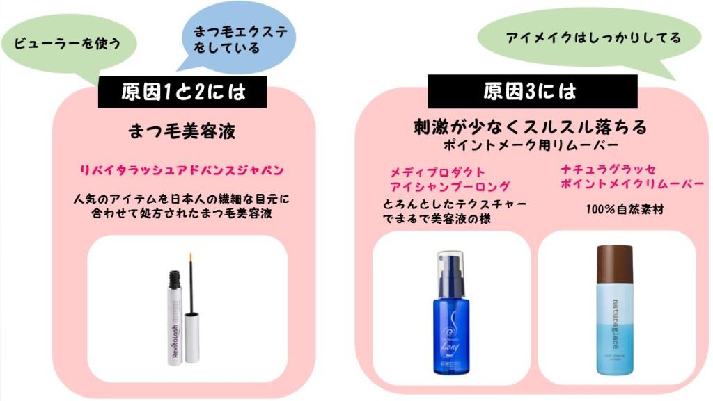 eyelashcare